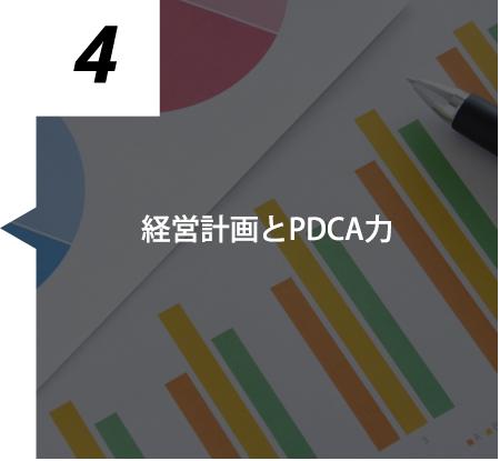 4. 経営計画とPDCA力