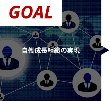 GOAL. 自動成長組織の実現