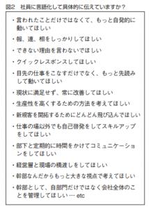 人事制度1-図2