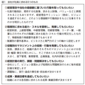 人事制度2-図1