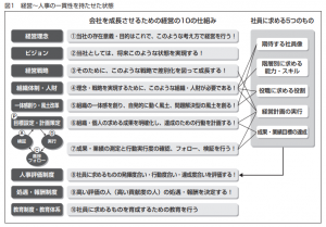 人事制度4-図1