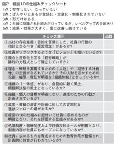 人事制度4-図2