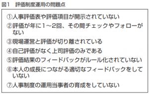 人事制度5-図1