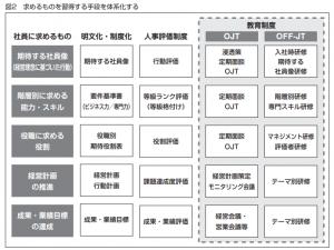教育体系2-図2